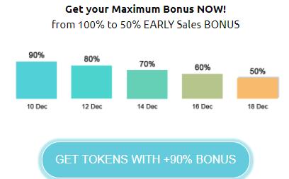 bonus ico coins